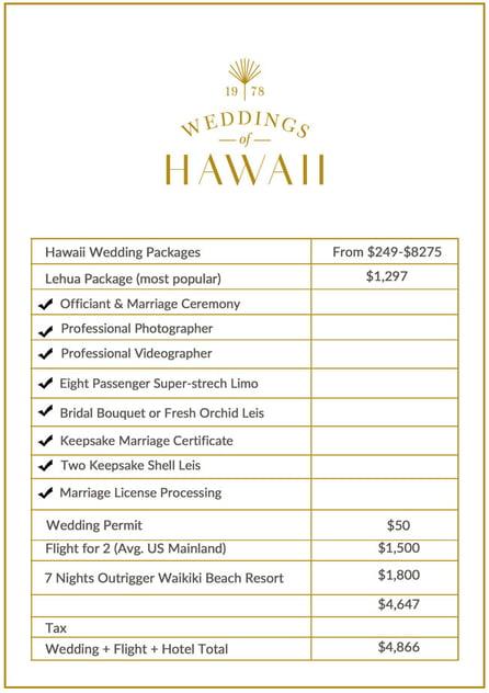 Hawaii Wedding Cost Chart