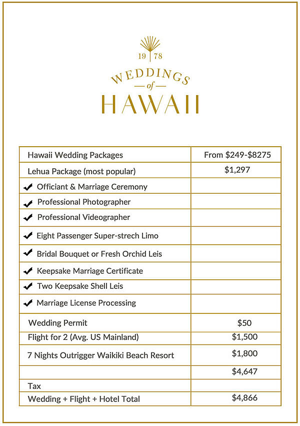 Hawaii Elopement Package Cost Chart
